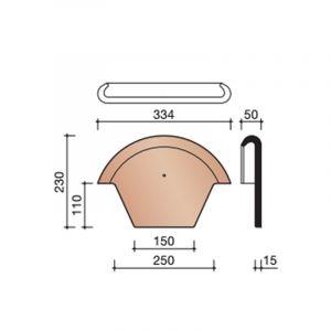 Koramic Begin- En Eindkopplaat