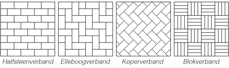 Legverband Stenen & Klinkers