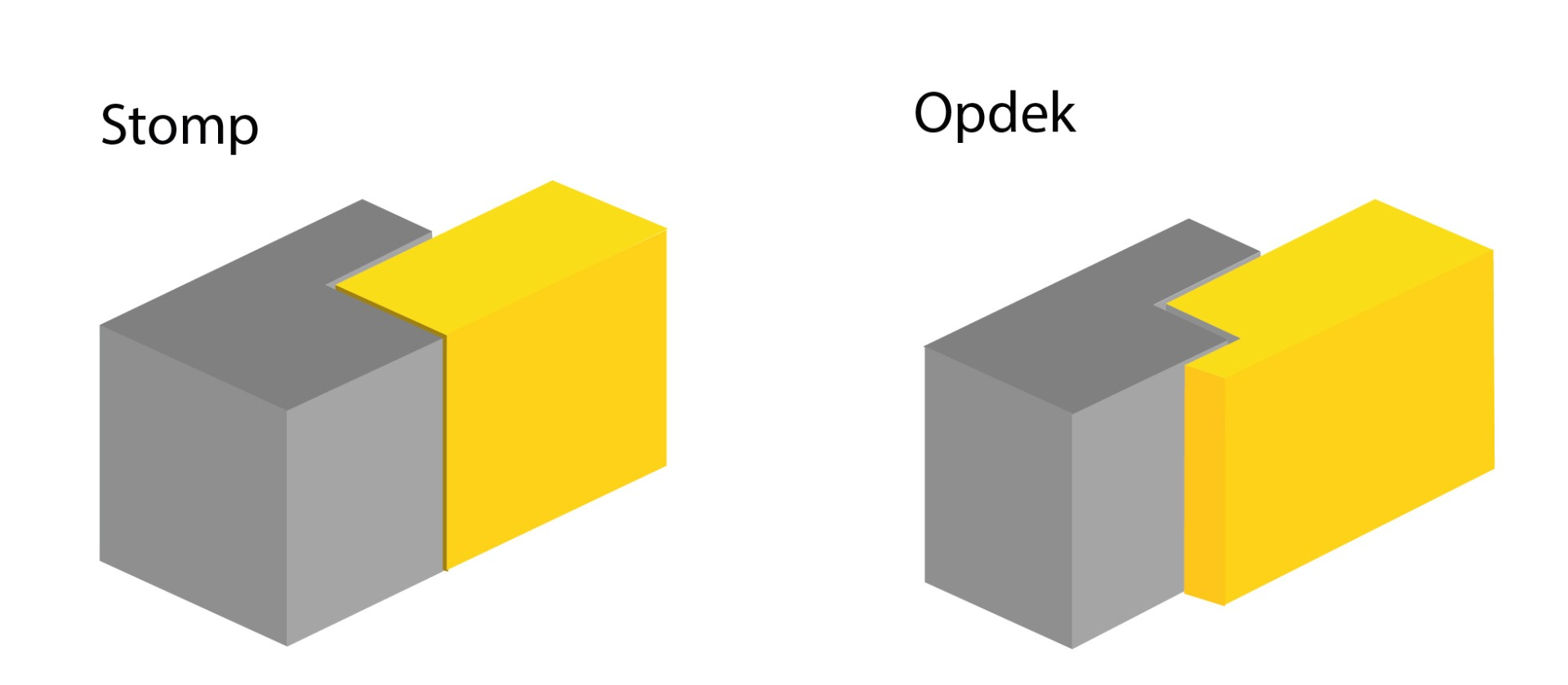 Stomp of opdek