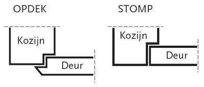 Verschil tussen Stomp en Opdek