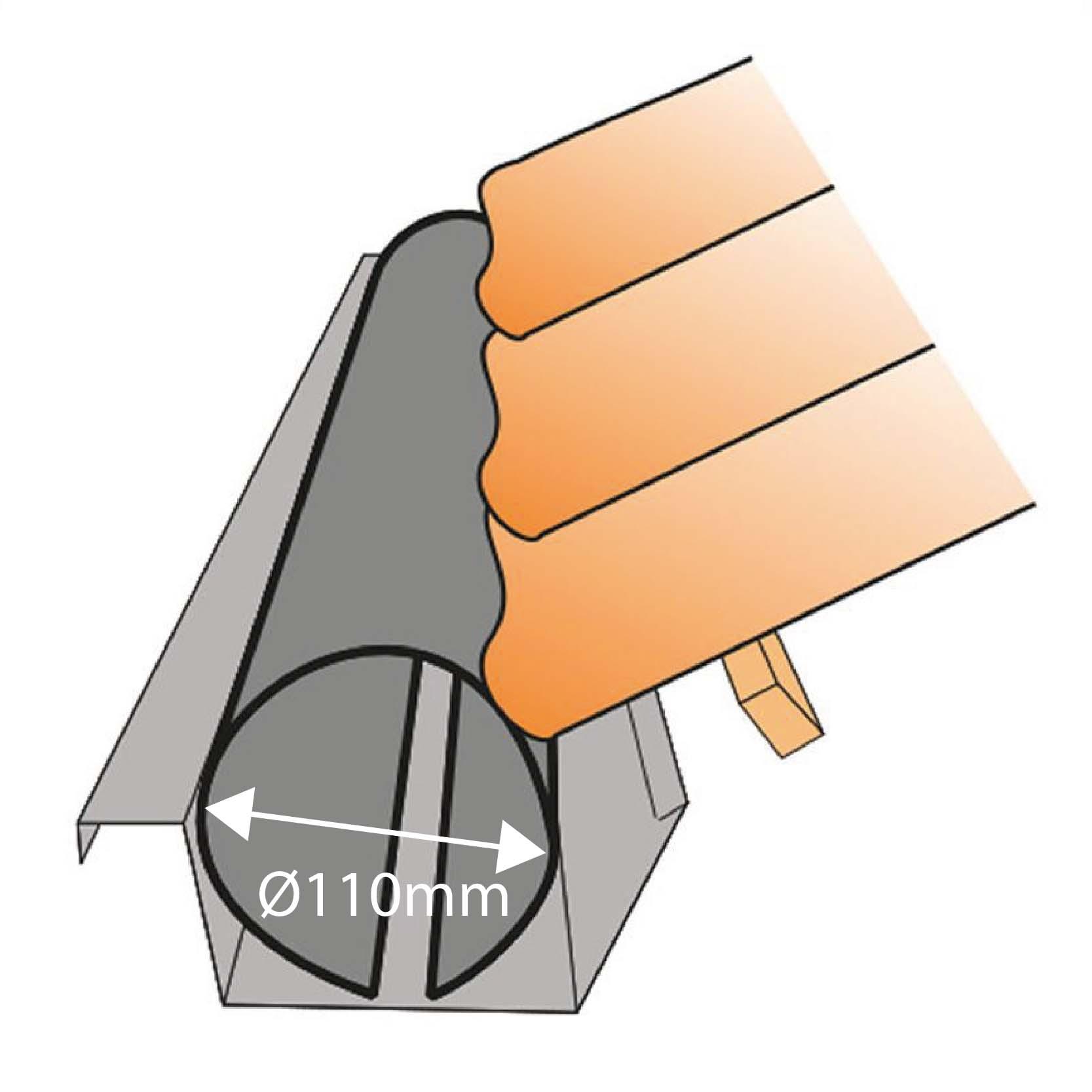 Diameter Gootdrain R172/0