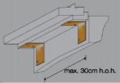 Montage hoekankers ondersteuning max 30 mm